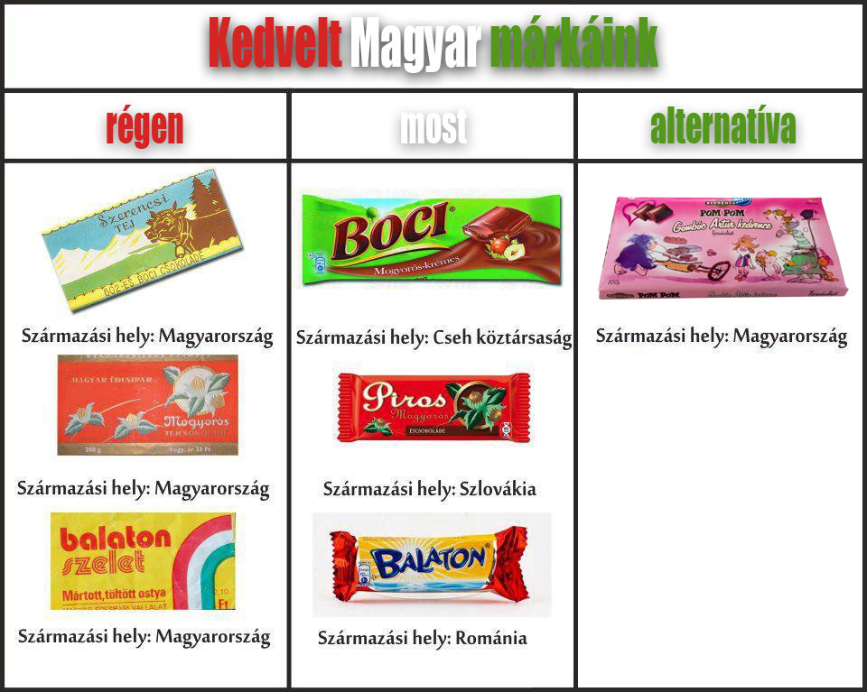 magyar-csoki
